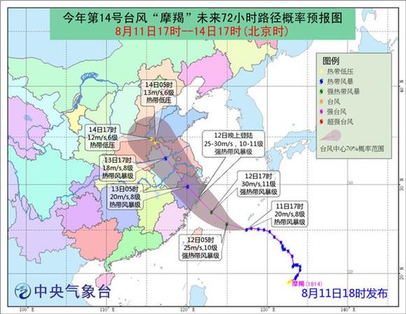 """台风""""摩羯""""路径概率预报图 (图片来源:中央气象台)-台风 摩羯"""